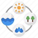 and, climate, ecology, ecosystem, environment, nature icon