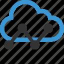 analytics, analyze, cloud, data, nav, navigation, ui icon