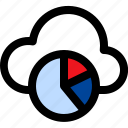 infographic, business, pie, chart, online, graphics, cloud