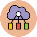 cloud computing, cloud network, data sharing, info sharing, network hosting, network service icon