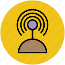 hotspot, internet access, radio waves, rss, transmission, wifi, wifi antenna, wifi zone icon