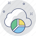 analytics, cloud, online graph, pie chart, pie graph icon