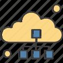 cloud, database, storage