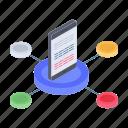 digital technology, digital transformation, mobile network, mobile technology, smartphone connectivity