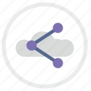 cloud, href, link, technology, url icon