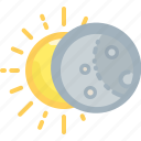 eclipse, forecast, moon, phoebe, shadow, sun, weather