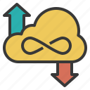 infinity, storage, unlimited, upload, download, data, cloud