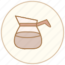 coffee, cooking, cup, dinner, drink, eating, food, glass, jar, kitchen, restaurant, tea icon