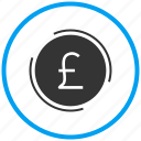 bank, currency, euro, finance, money, settings, sign icon