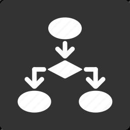 diagram, flow chart, flowchart, graph, organization, structure, system icon