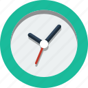 clock, communication, green, minutes, time, timer icon