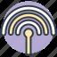 wifi signals, wifi zone, wireless fidelity, wireless internet, wireless network icon