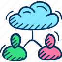 cloud, cloud computing, connection, network, network icon icon