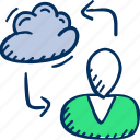 administration, cloud, user icon icon