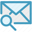email, envelope, letter, magnifier, message, searching icon