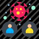 flu, group, people, user, virus