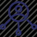 affiliate marketing, marketing, network, social network, viral marketing icon