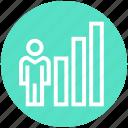 analytics, chart, corporate, graph, management, statistics, user