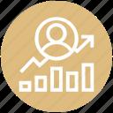 chart, circle, community, management, transaction, user