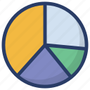 circular chart, infographic, pie chart, pie graph, statistics icon