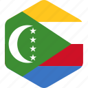 comoros, country, flag, flags, nation, national, world icon