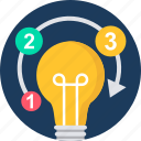bulb, creative, electricity, idea, innovation, power, shape icon