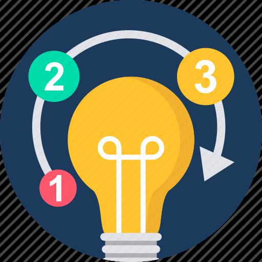 bulb, creative, electricity, idea, innovation, power, shape icon