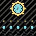 gantt chart, process, progress, project, project timeline, timeline