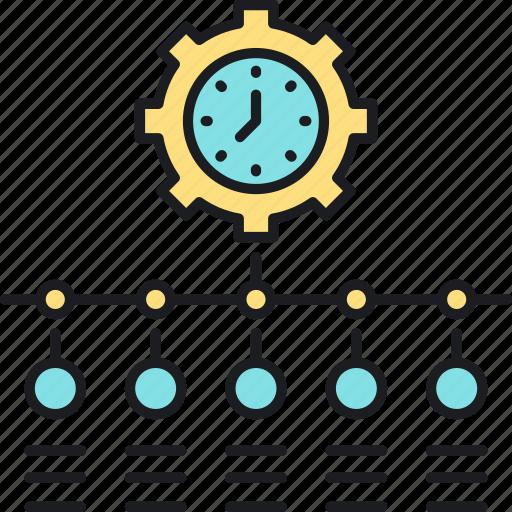 Image result for timeline manage