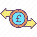 money, exchange