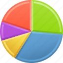 business report, chart, graph, pie chart, report
