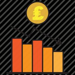analytics, chart, debt, pound, report, statistics icon