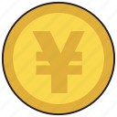 yen, buy, coin, currency, finance, money, sell