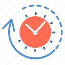 time, schedule, alarm, notification, clock, date, alert