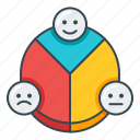 chart, emotionless, frown, pie, smile, stats, straight face icon