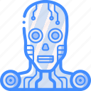 android, cybernetics