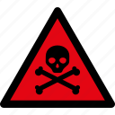 attention, caution, danger, hazard, skull, toxic, warning icon