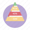 data analytics, infographic, pyramid chart, pyramid graph, statistics icon