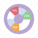 data analytics, infographic, pie chart, pie graph, statistics icon
