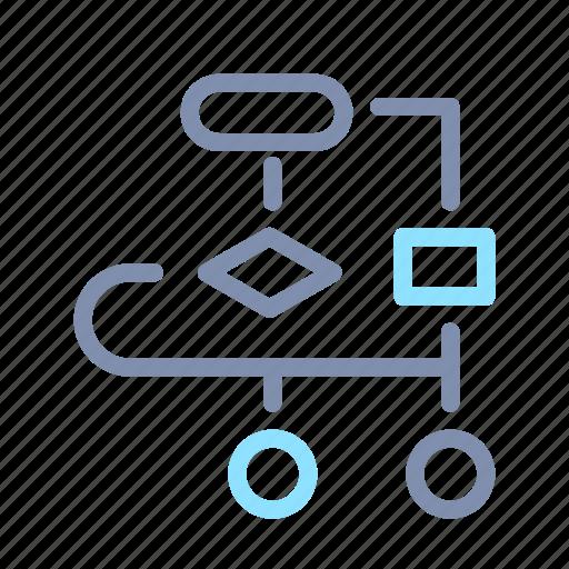 analysis, diagram, flowchart, hierarchy, schema, structure icon