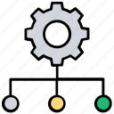 automated solutions, automation, cogwheel, engineering, mechanism icon