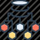 connection, data flow chart, diagram, flowchart, hierarchy, process, server