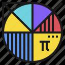 chart, function, mathematics, pie, trigonometry icon
