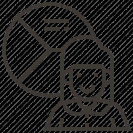 avatar, chart, graph, pie chart icon