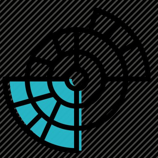 Catagorized, chart, pie, sunburst icon - Download on Iconfinder