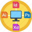 adobe user experience, adobe illustrator, adobe indesign, adobe suite, adobe photoshop, design tools