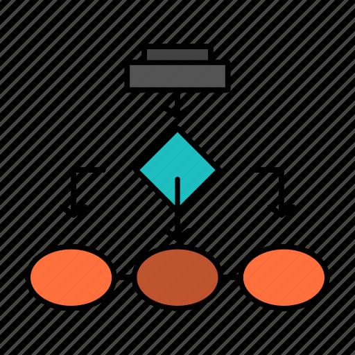 Algorithm, architecture, business, data, flowchart, scheme, structure icon - Download on Iconfinder