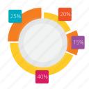 business, chart, data, diagram, doughnut, information, pie