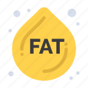 diet, fat, droop icon
