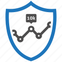 analytics, encryption, firewall, guard, security, shield icon